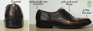 قسمت های مختلف کفش