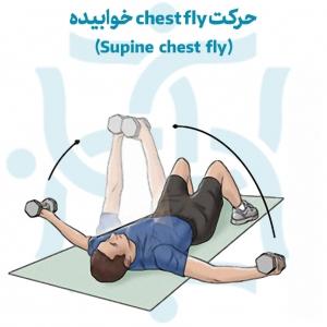 حرکت chest fly خوابیده برای درمان جداشدگی مفصل ترقوه ای جناغی
