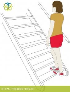 درمانی تاندون آشیل با ورزش